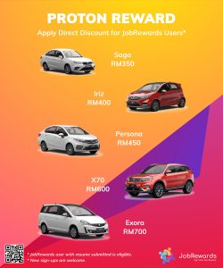 JobRewards - Lifestyle Rewards - Proton
